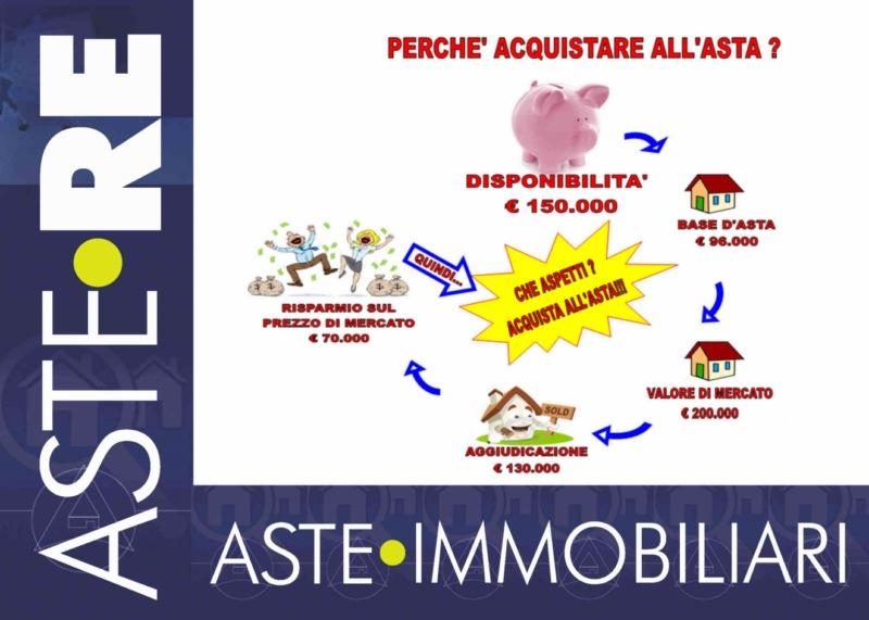 Negozio / Locale in vendita a Cassano Magnago, 2 locali, prezzo € 65.536 | CambioCasa.it