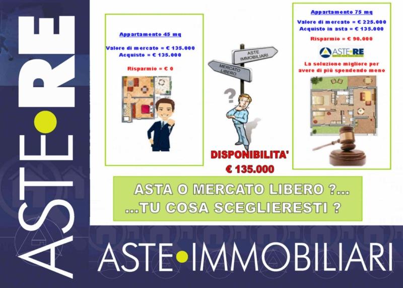 Appartamento vendita ALESSANDRIA (AL) - 3 LOCALI - 68 MQ